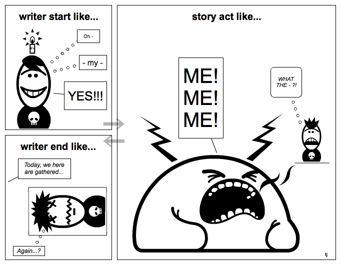 the writer & the story