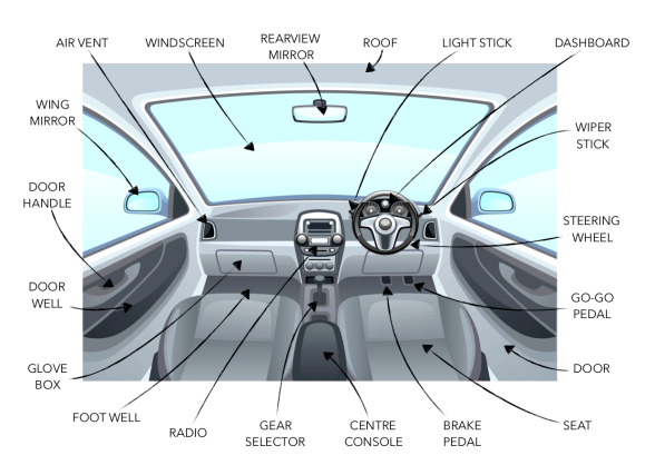 Car INSIDE AUTOMATIC.png